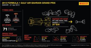 statistika Bahrajn